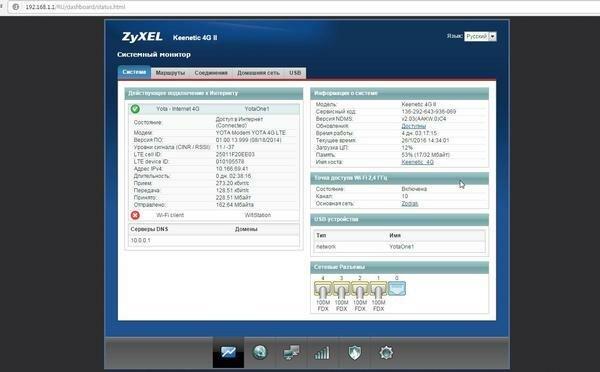 Системный монитор Zyxel Keenetic 4G II