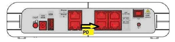 «Port0»